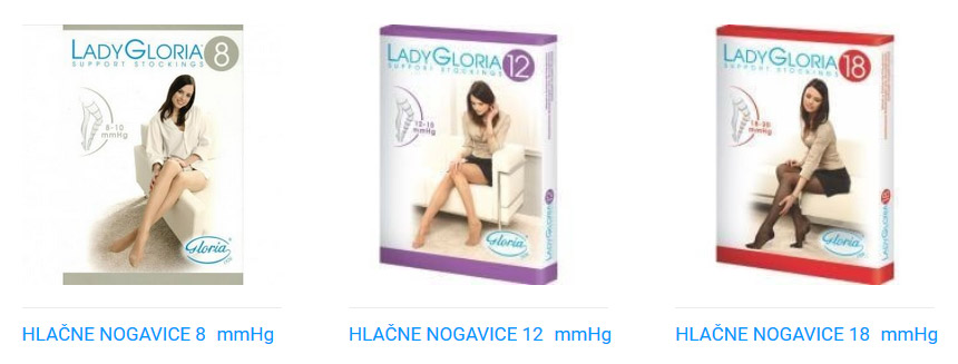 Kompresijske hlačne nogavice Gloria